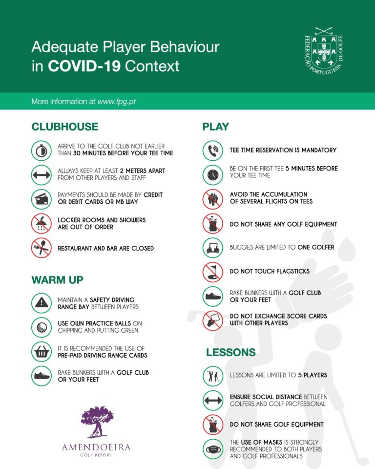 Adequate Players Behaviour at Amendoeira